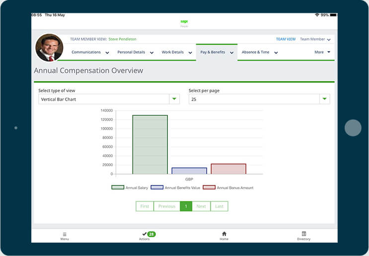 Sage People Compensation Dashboard
